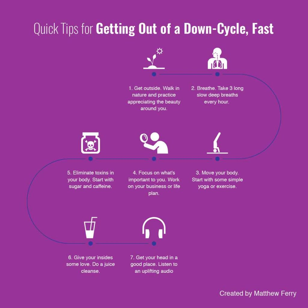 getting-out-of-a-down-cycle-fast-01